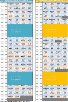 stage_schedule(1)-2