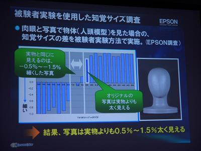 被験者実験を使用した知覚サイズ調査