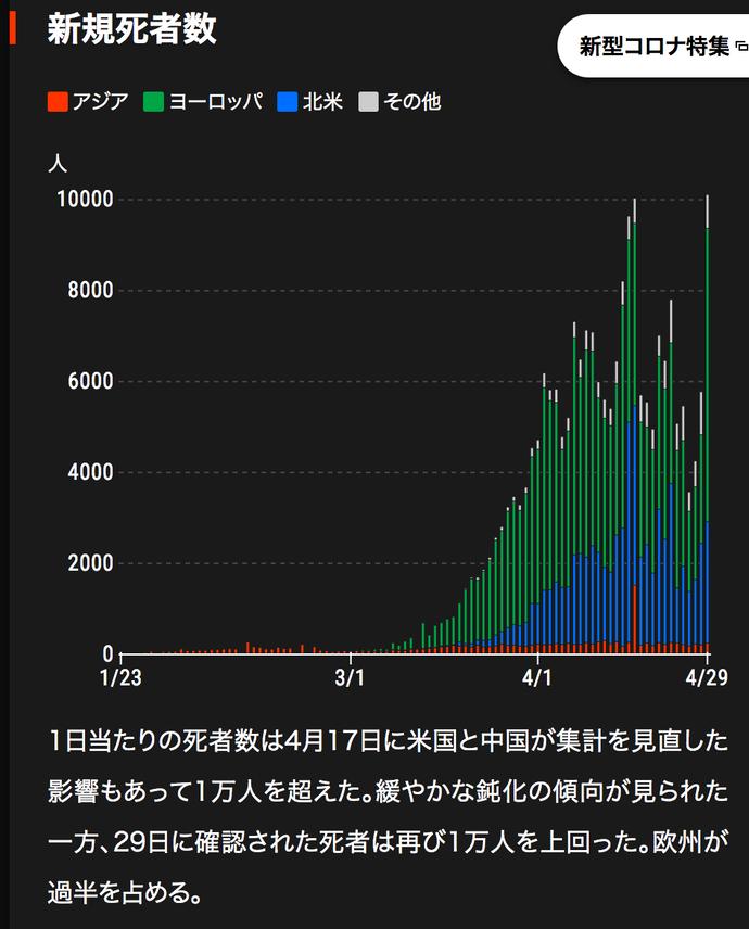 2020-04-30(2)
