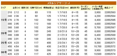 RYOBI メタルシアサーフ J 投げ竿スペック