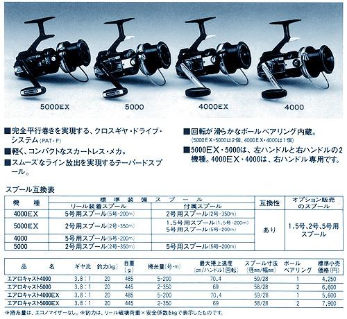 シマノ エアロキャスト5000 遠投スピニングリール