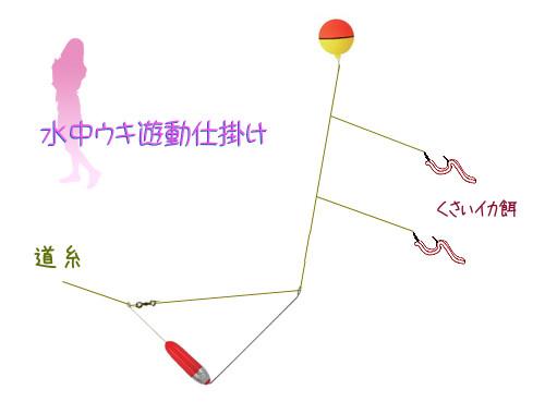 K式 水中ウキ遊動仕掛け カワハギ狙い!?