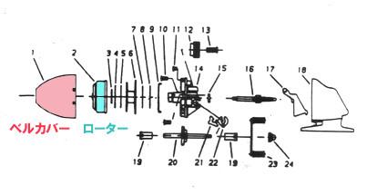 スピンキャストリールの構造・分解図