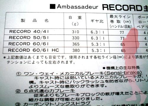 ABU ambassadeur NEW RECORD RCN 諸元表★彡