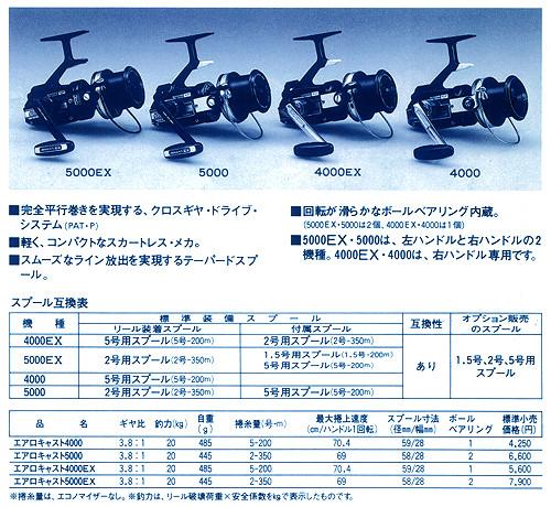 シマノ エアロキャスト スピニング 4000&5000 EX