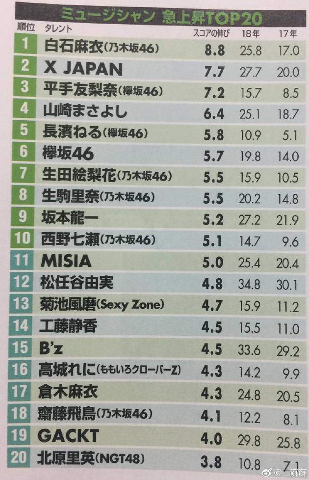 【欅坂46】平手友梨奈、X JAPANと乃木坂46白石麻衣と激闘を繰り広げるwwwww