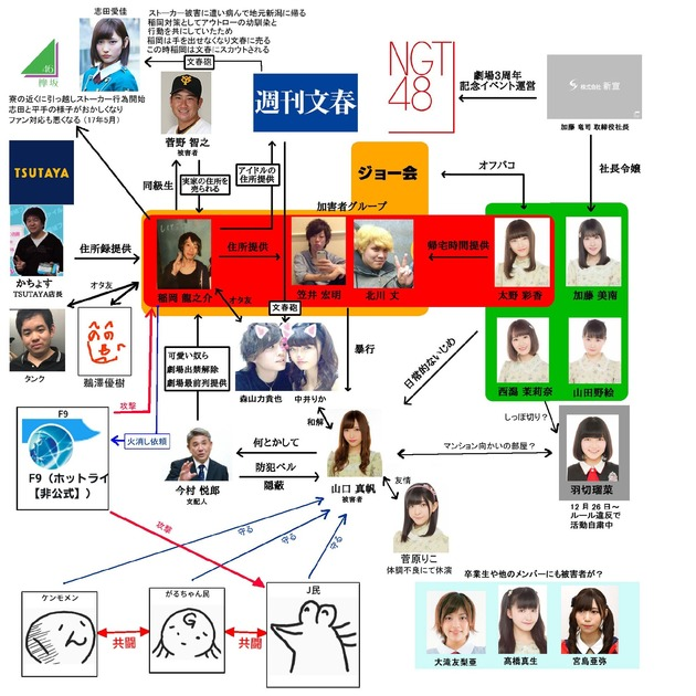 【激震】NGT48暴行事件の闇が深すぎると話題に...(画像あり)