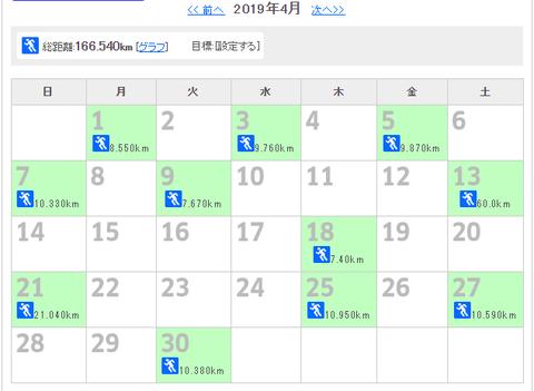 2019.4月