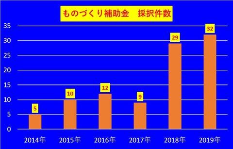 2020monohojyo640 (1)