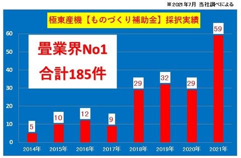 202107monohojyo_suii