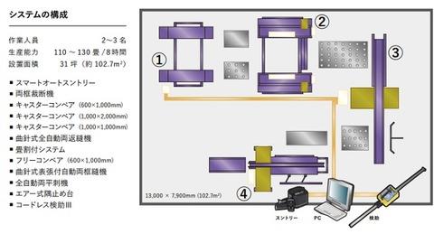compactline640