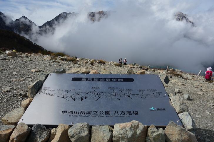 唐松岳 白馬連峰展望図