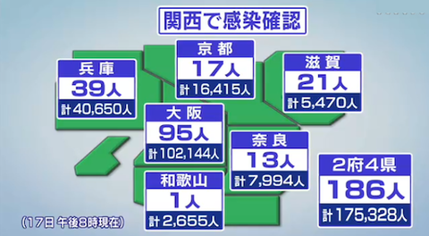 関西地方感染者0617 z5