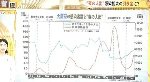 大阪分析0404