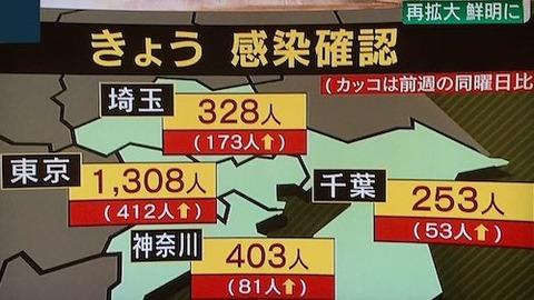 関東感染拡大0715