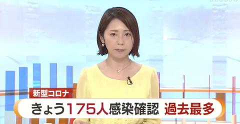 京都感染最多0728