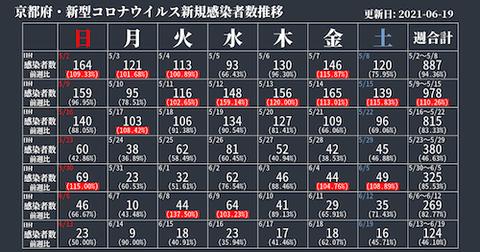 京都 カレンダー0619