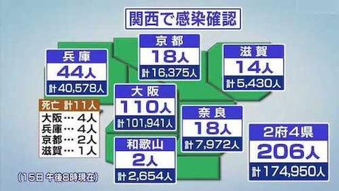 関西地方感染者0615_m