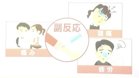 ワクチン 副反応