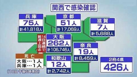 関西地方感染者0718_m