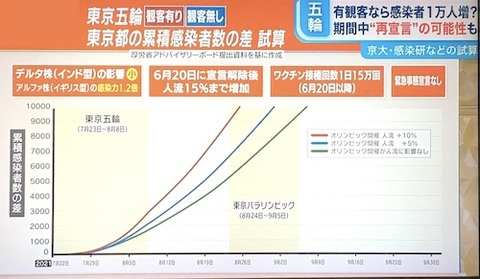 東京累積感染者0617