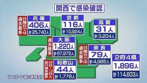 関西地方人数0418