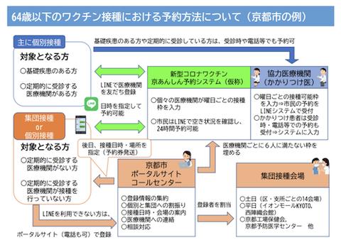 京都 ワクチン1-0