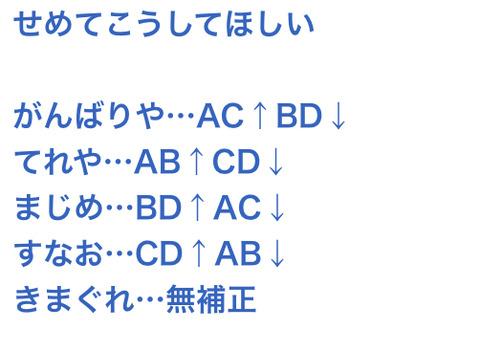 9DBC3960-8B55-44BC-94A5-75C56283268D