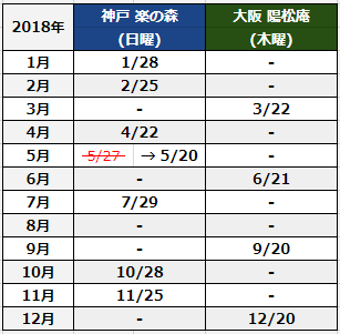 2018kandoroshikansai