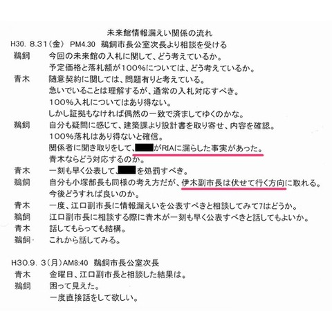 伊木副市長が情報隠蔽に直接関与? - 1