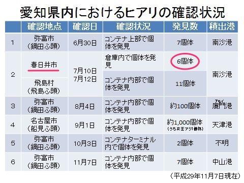 愛知県内におけるヒアリの確認状況(2017年11月7日現在)