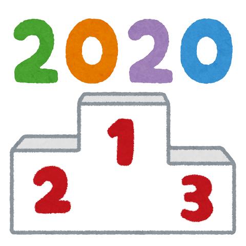 2020年に見た映像作品(ドラマ・映画・アニメほか)ベスト10