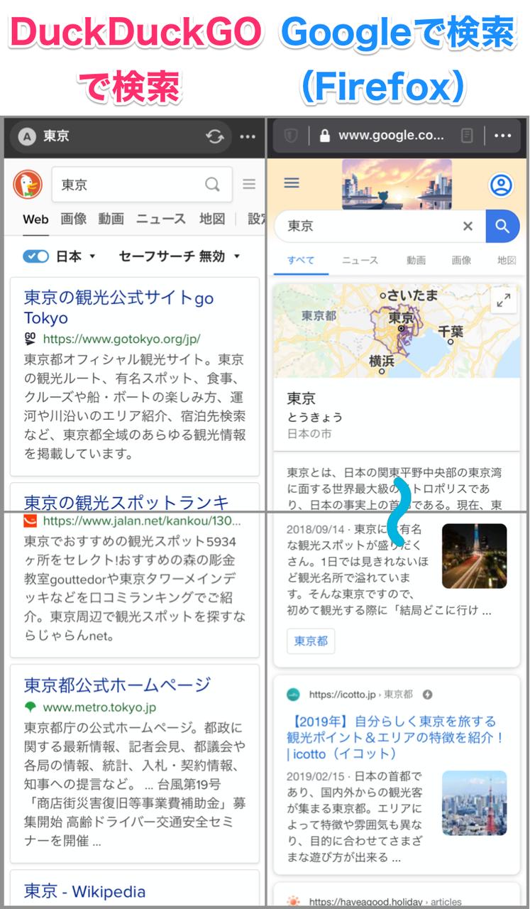 DuckDuckGoとGoogle検索の比較 - 1