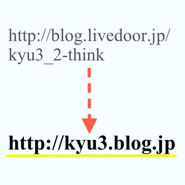 ブログのURLを「 blog.livedoor .jp/kyu3... 」から「 kyu3.blog.jp 」に変更!