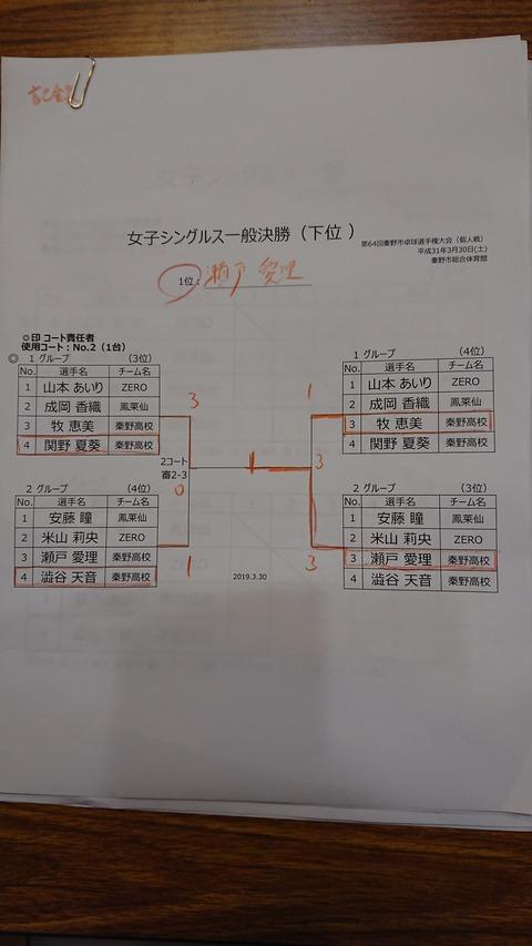ss1-2