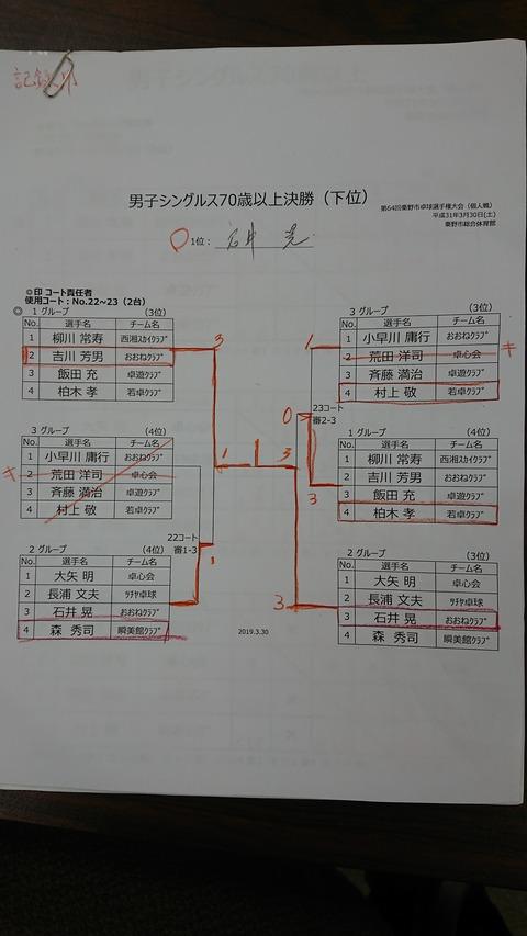 s70-2
