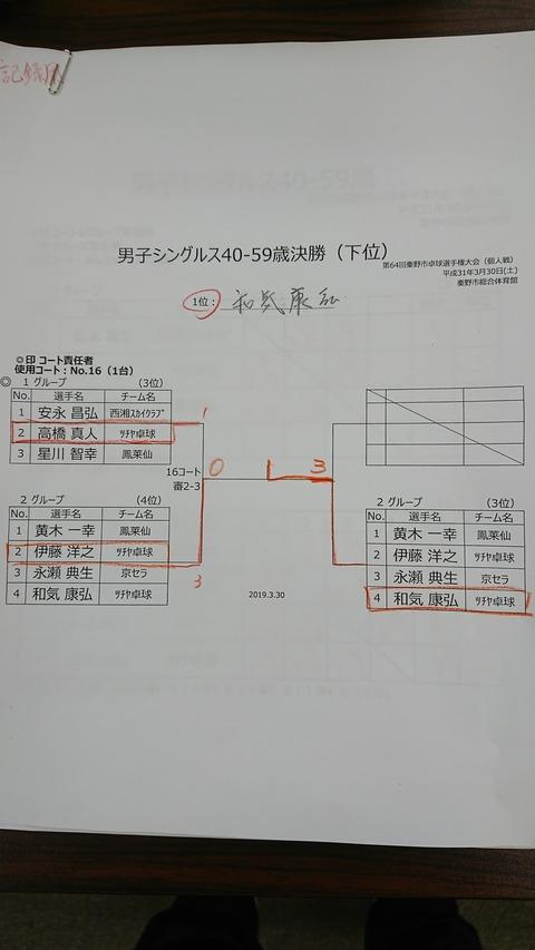 s40-2