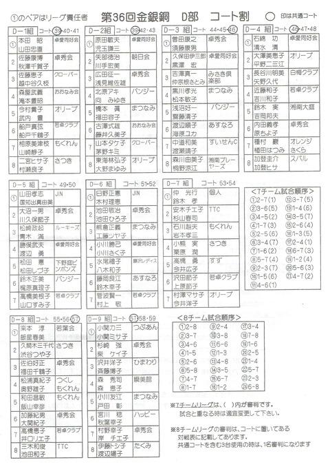 CCI20200217_0003
