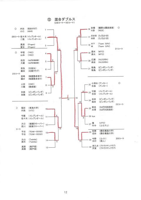 CCI20190619_0010