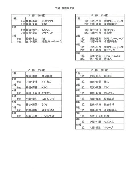 CCI20190216_0004