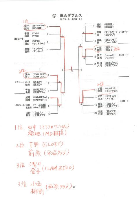 CCI20181201_0009