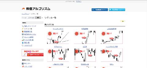 株価アルゴリズム