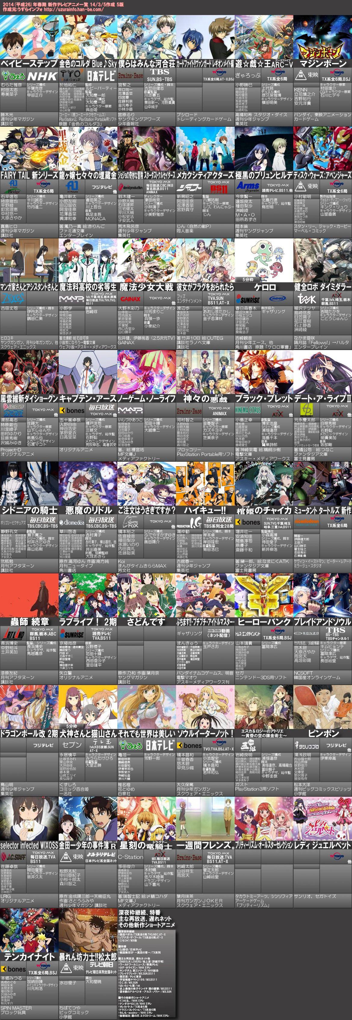 anime2014