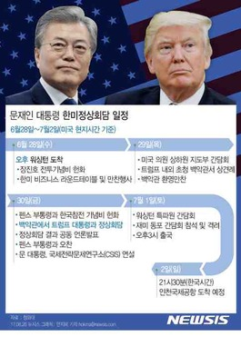 韓米首脳会談に出席するため出国