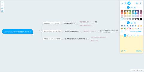 【サンプル山田】の価値観を見つめる   MindMeister マインドマップ