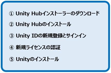 Unity_Text_Blog_113
