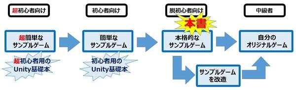 Unity_Text_Blog_233