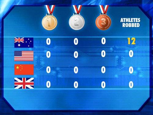 リオ五輪直前のオーストラリアの順位01