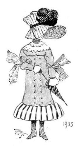 19世紀に想像した20世紀のファッション11