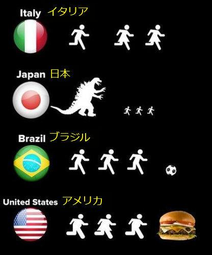 いろんな国が走るとき01
